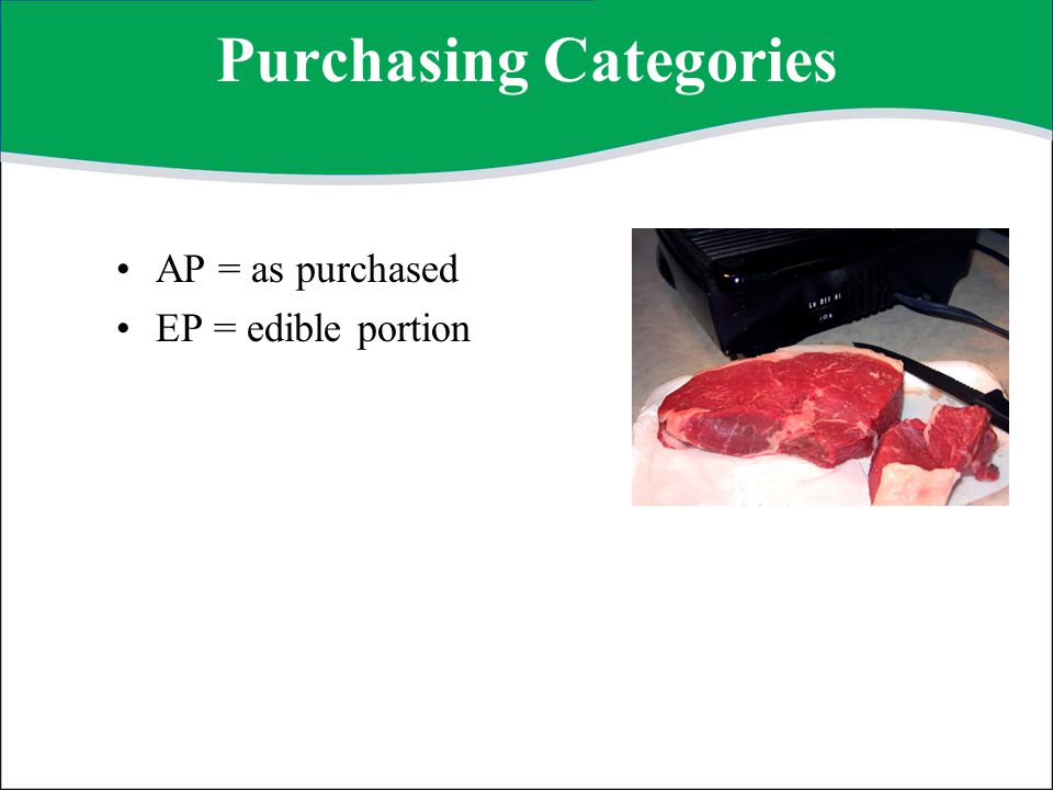 Purchasing Categories