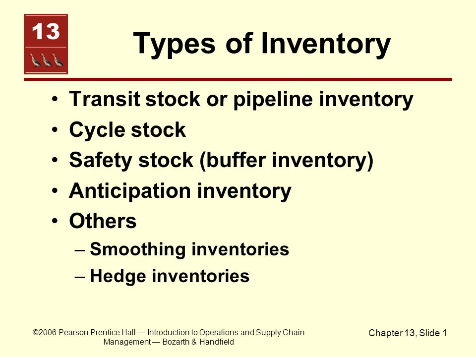 Types of Inventory Transit stock or pipeline inventory Cycle stock