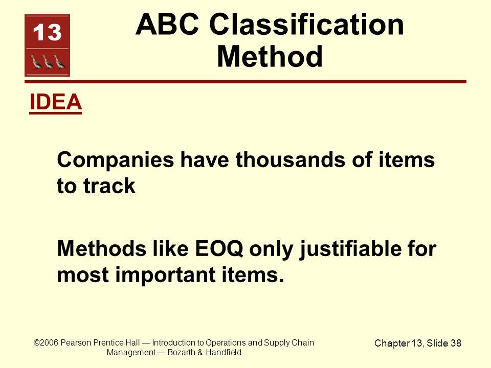 ABC Classification Method