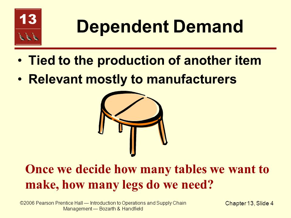 Dependent Demand Tied to the production of another item