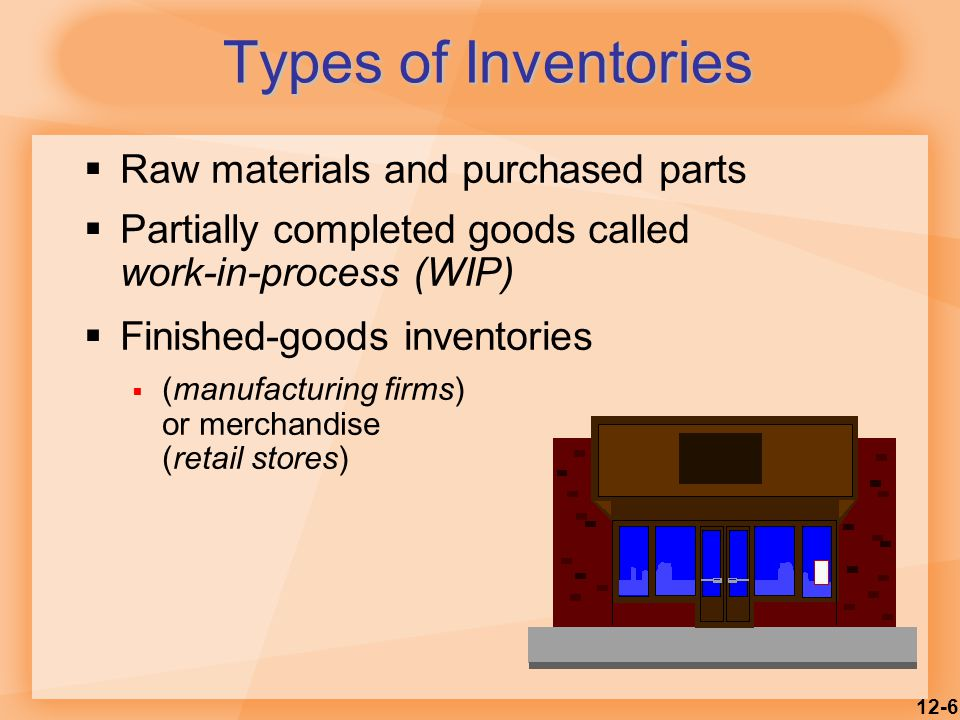Types of Inventories Raw materials and purchased parts