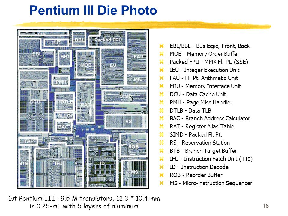 Pentium III Die Photo EBL/BBL - Bus logic, Front, Back. MOB - Memory Order Buffer. Packed FPU - MMX Fl. Pt. (SSE)