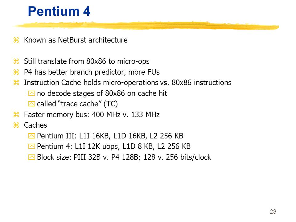 Pentium 4 Known as NetBurst architecture