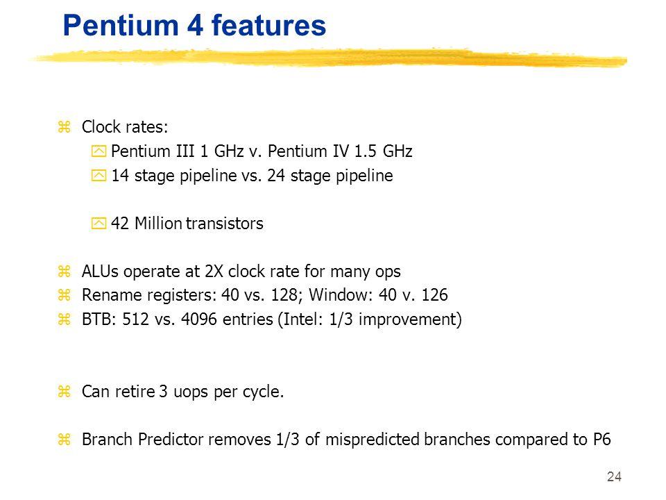 Pentium 4 features Clock rates: