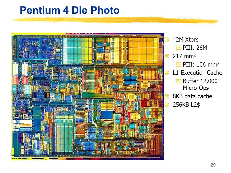 Pentium 4 Die Photo 42M Xtors PIII: 26M 217 mm2 PIII: 106 mm2