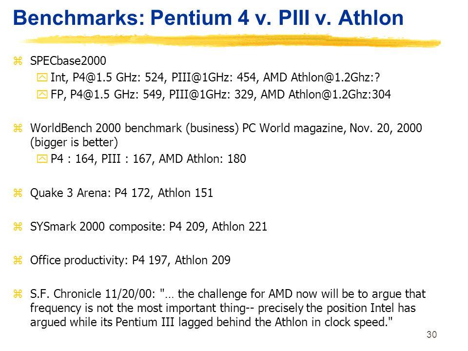 Benchmarks: Pentium 4 v. PIII v. Athlon