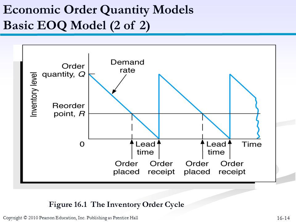Economic Order Quantity Models Basic EOQ Model (2 of 2)