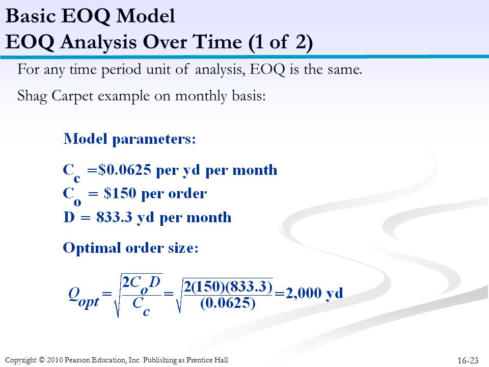 EOQ Analysis Over Time (1 of 2)