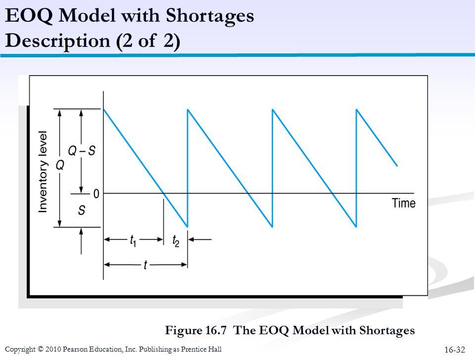 EOQ Model with Shortages Description (2 of 2)