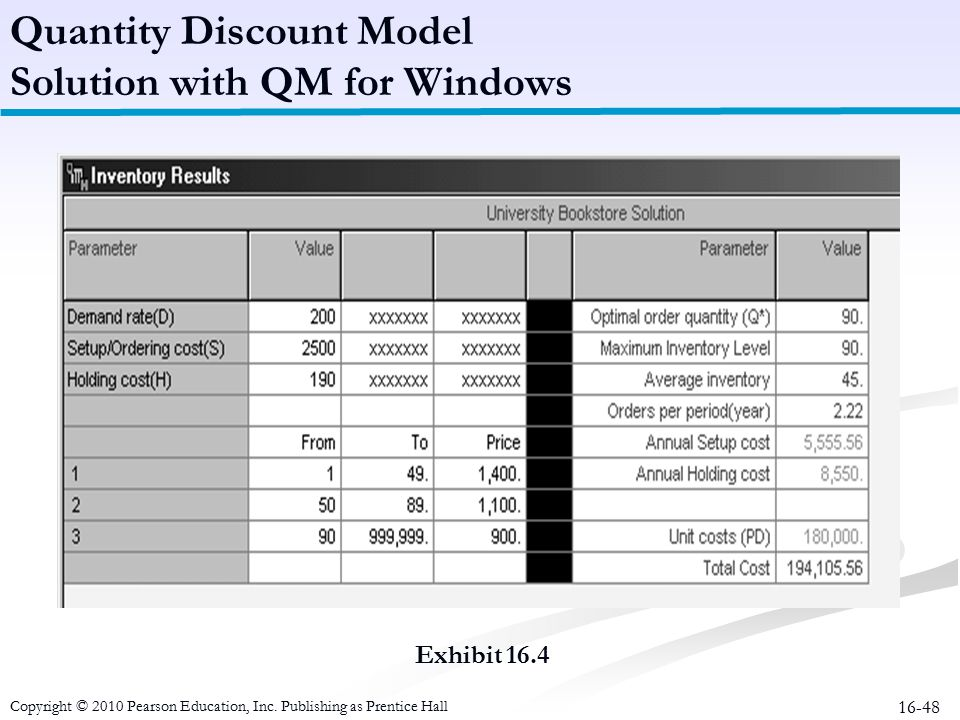 Quantity Discount Model Solution with QM for Windows