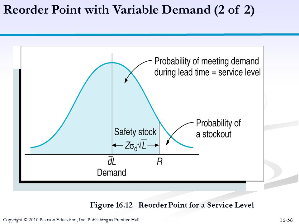 Reorder Point with Variable Demand (2 of 2)
