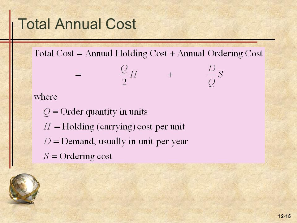 Total Annual Cost 12-15
