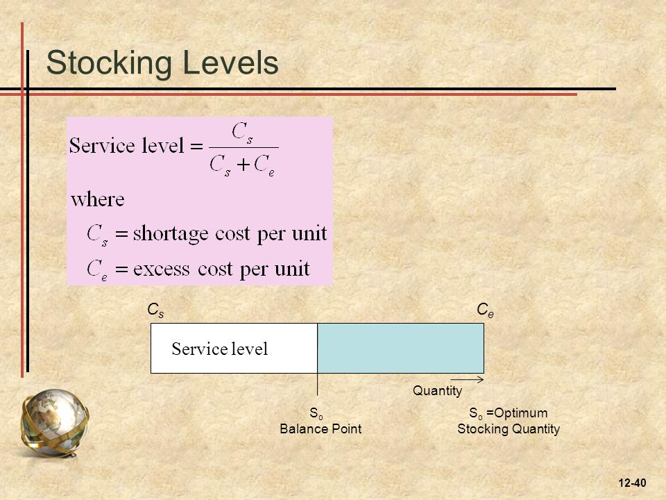 Stocking Levels Service level Cs Ce So Balance Point Quantity
