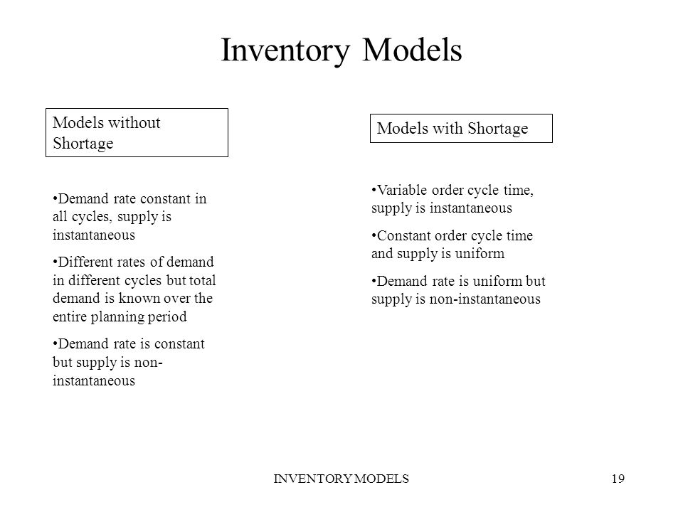 Inventory Models Models without Shortage Models with Shortage