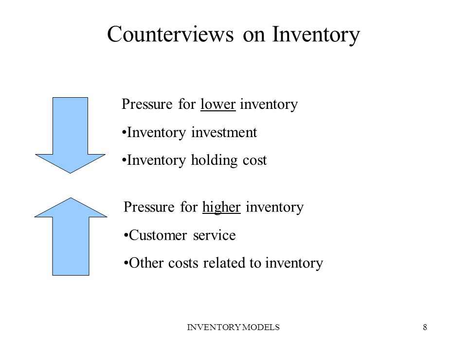 Counterviews on Inventory