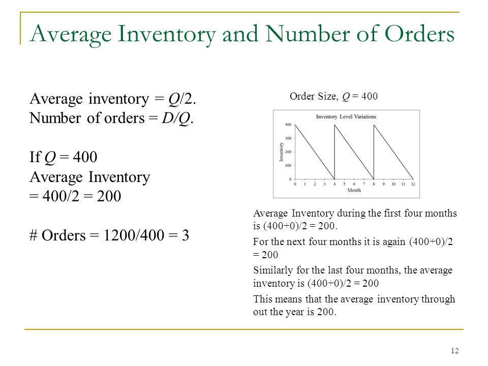 Average Inventory and Number of Orders