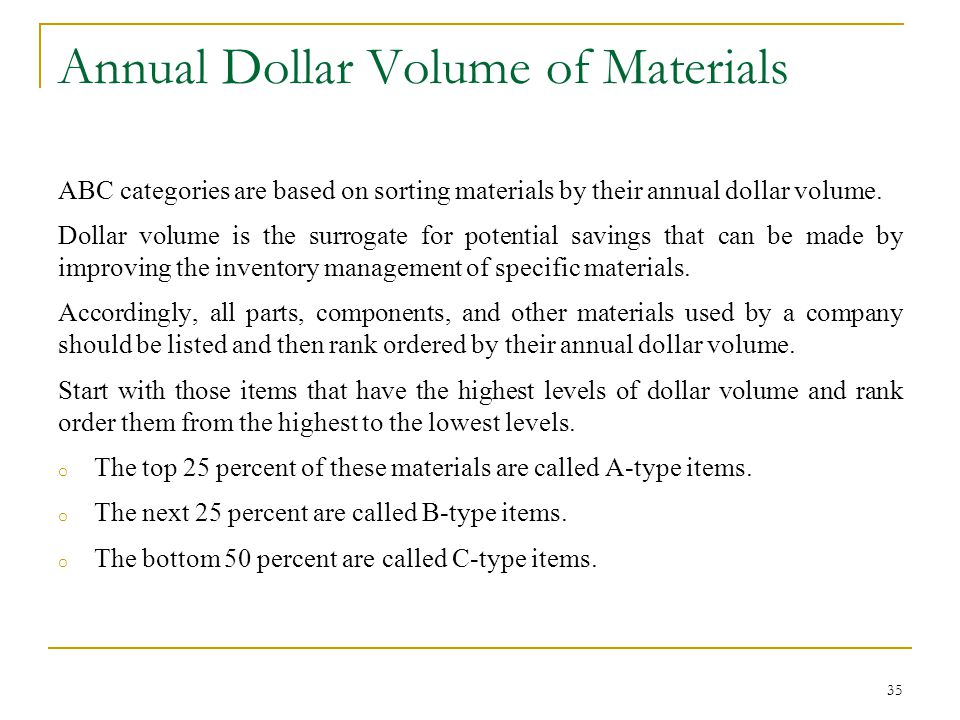 Annual Dollar Volume of Materials