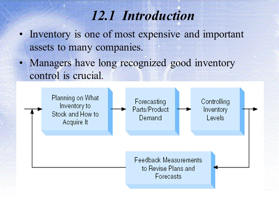 12.1 Introduction Inventory is one of most expensive and important assets to many companies.