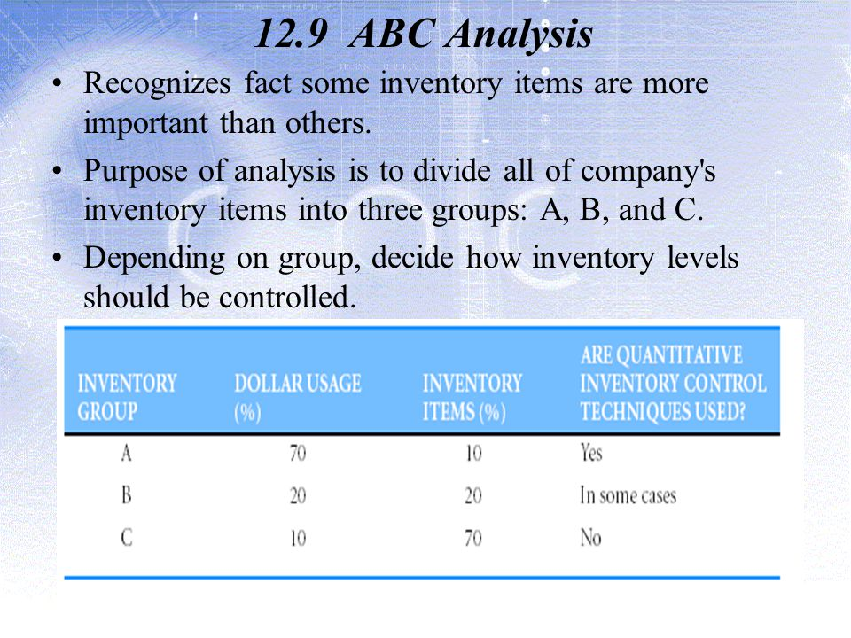 12.9 ABC Analysis Recognizes fact some inventory items are more important than others.