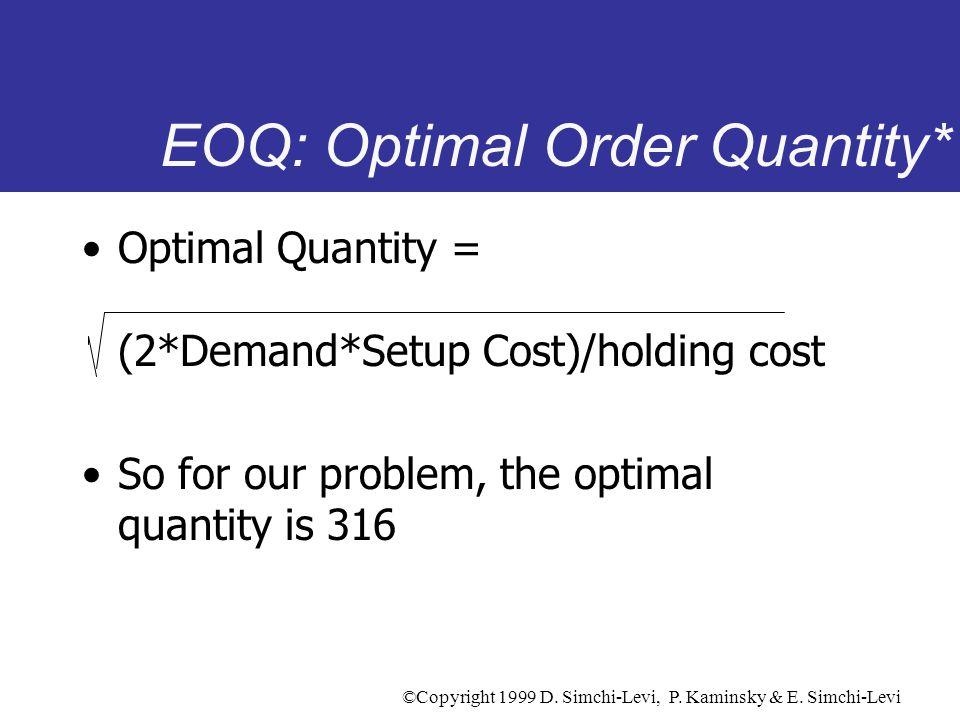 EOQ: Optimal Order Quantity*