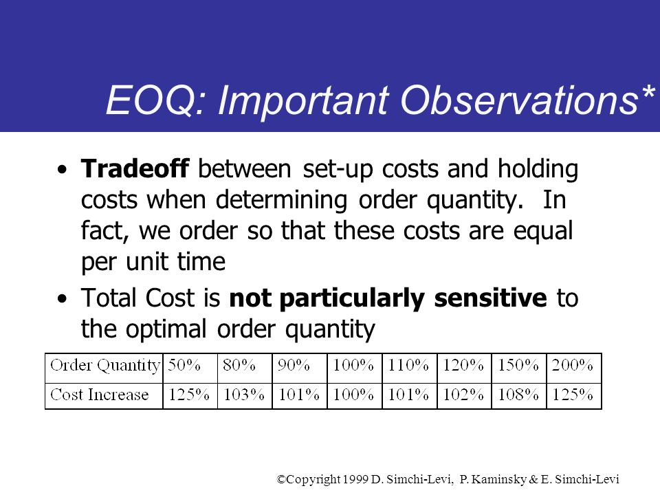 EOQ: Important Observations*