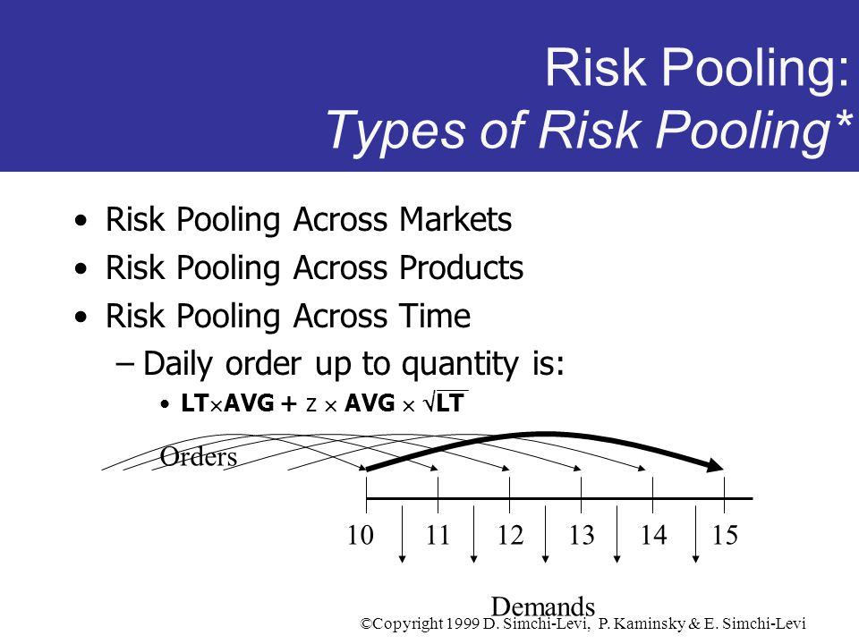 Risk Pooling: Types of Risk Pooling*