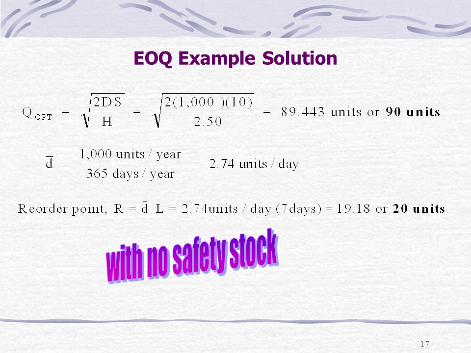 EOQ Example Solution with no safety stock 15