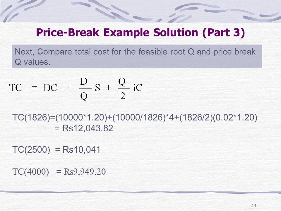 Price-Break Example Solution (Part 3)