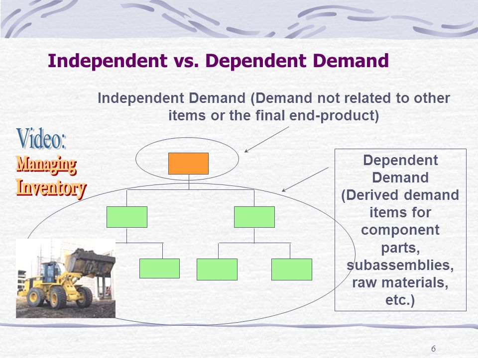 Independent vs. Dependent Demand