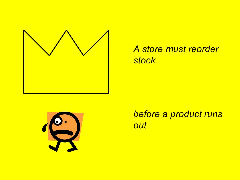 A store must reorder stock
