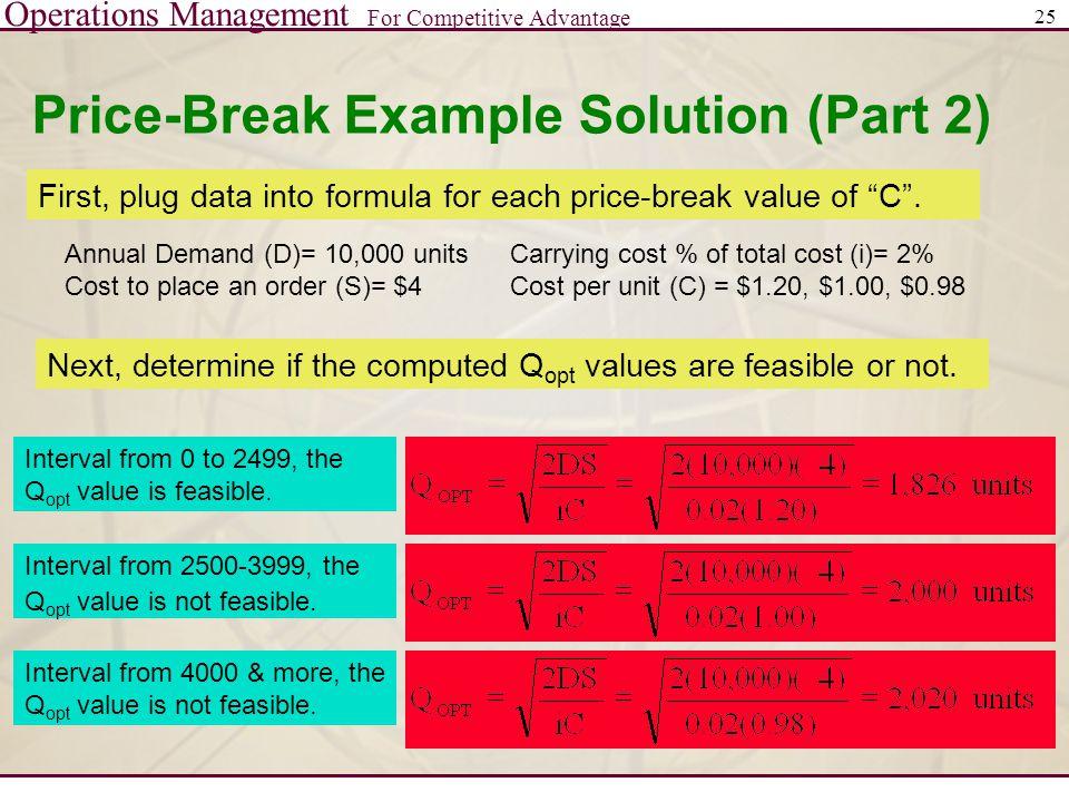 Price-Break Example Solution (Part 2)