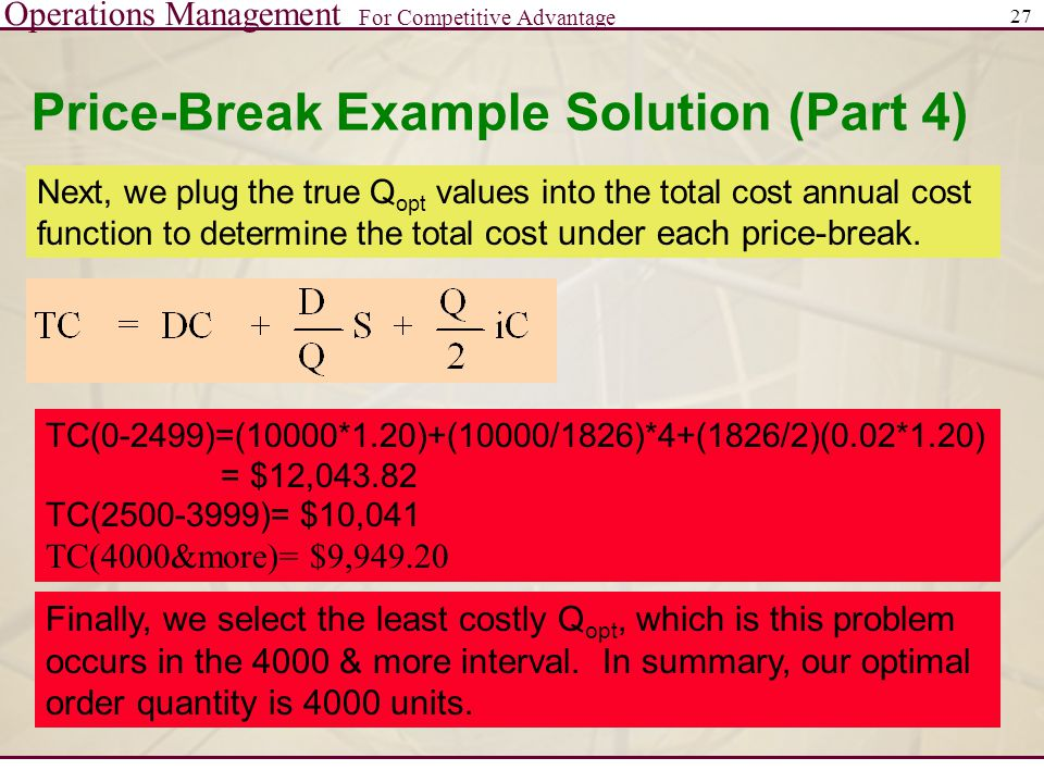 Price-Break Example Solution (Part 4)