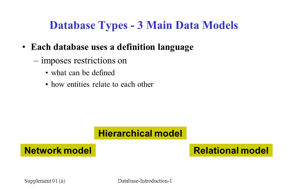 Database Types - 3 Main Data Models