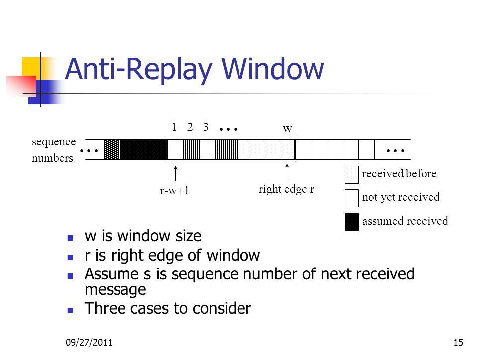 Anti-Replay Window w is window size r is right edge of window