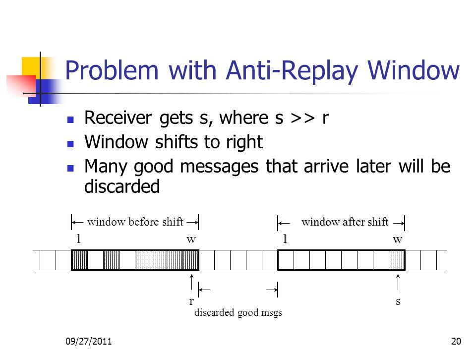Problem with Anti-Replay Window