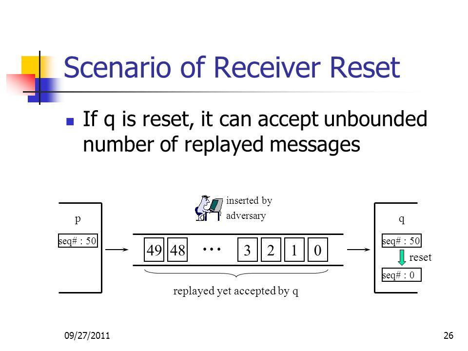 Scenario of Receiver Reset