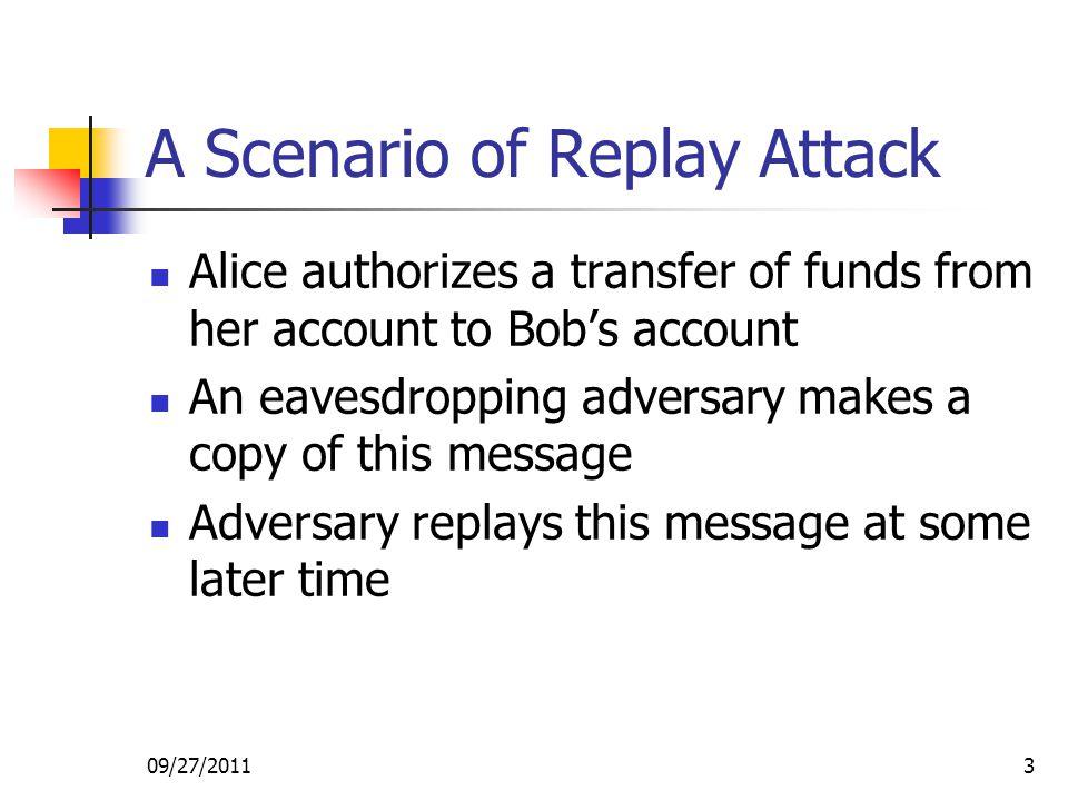 A Scenario of Replay Attack