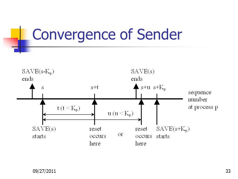 Convergence of Sender 09/27/2011