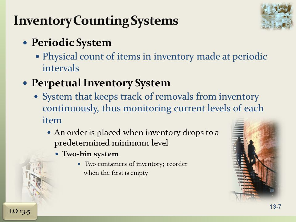 Inventory Counting Systems