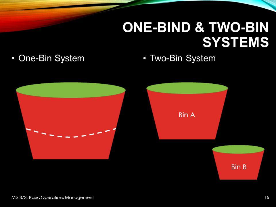One-Bind & Two-Bin Systems