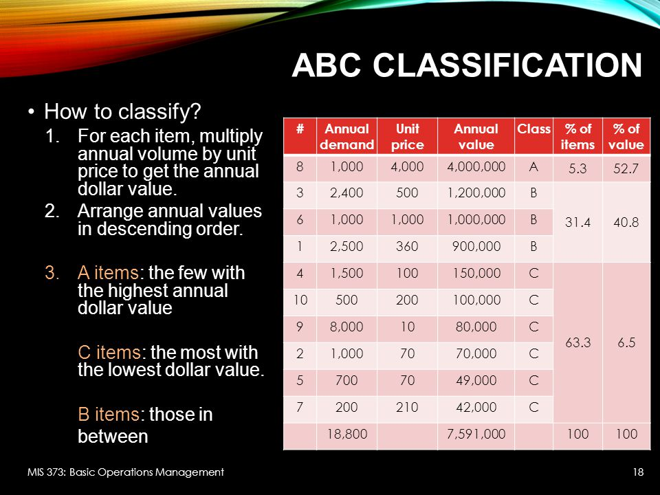 ABC Classification How to classify
