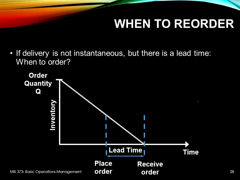 When to Reorder If delivery is not instantaneous, but there is a lead time: When to order Order.
