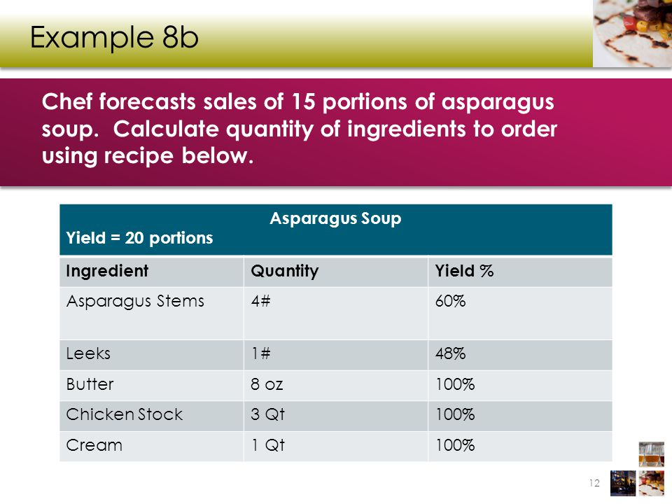 Example 8b Chef forecasts sales of 15 portions of asparagus soup. Calculate quantity of ingredients to order using recipe below.