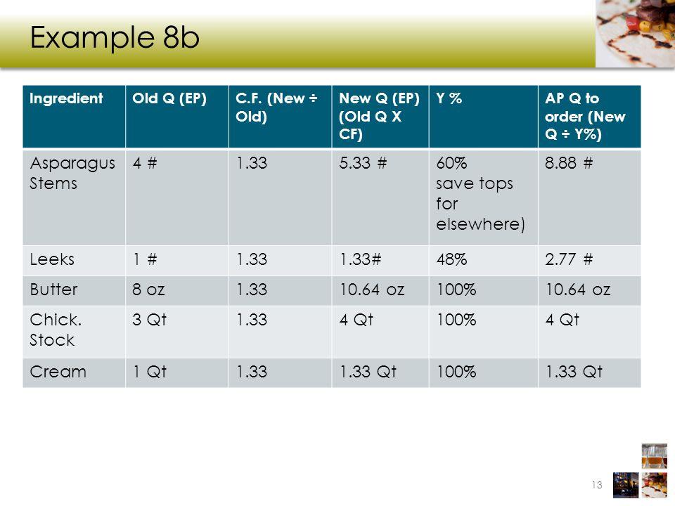 Example 8b Asparagus Stems 4 # 1.33 5.33 # 60%