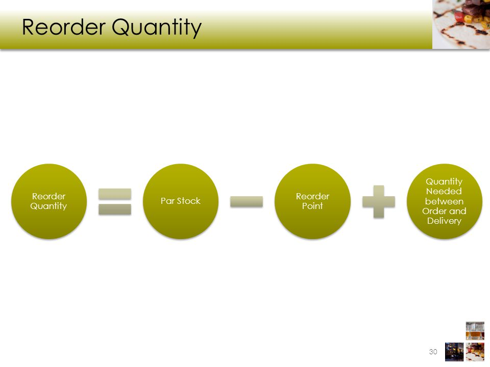 Quantity Needed between Order and Delivery