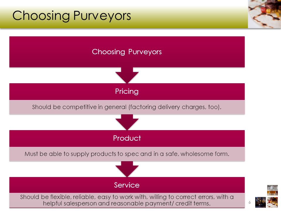 Choosing Purveyors Choosing Purveyors Pricing