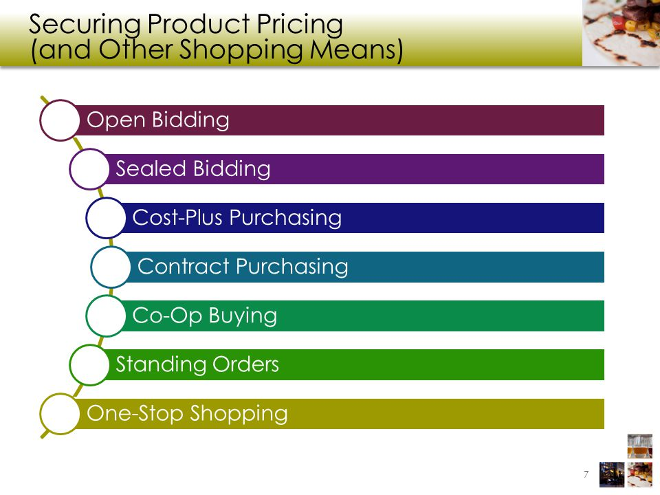 Securing Product Pricing (and Other Shopping Means)