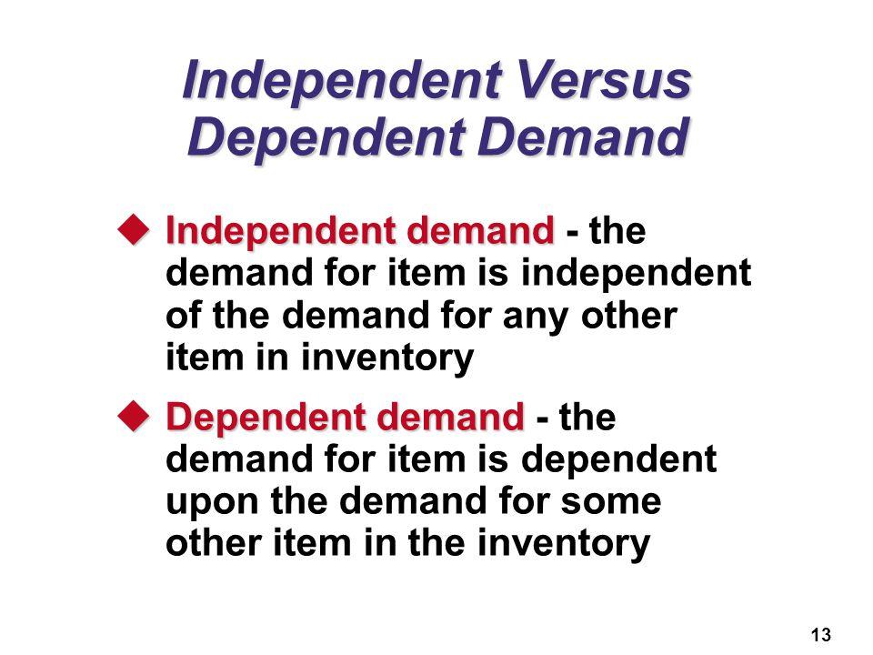 Independent Versus Dependent Demand