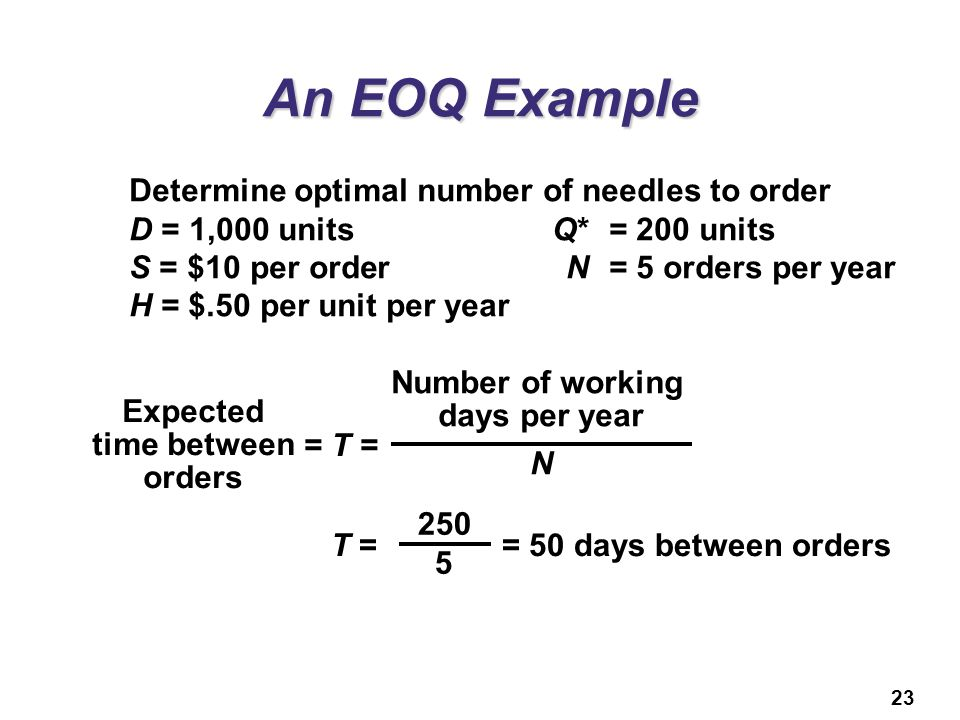 Expected time between orders Number of working days per year
