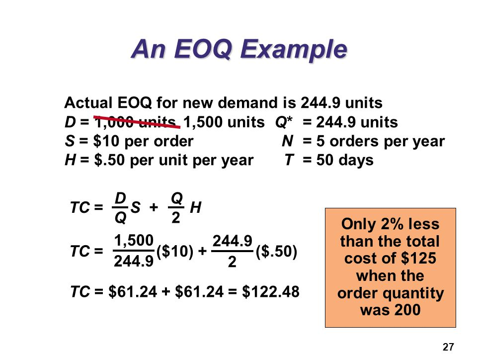 An EOQ Example Actual EOQ for new demand is 244.9 units